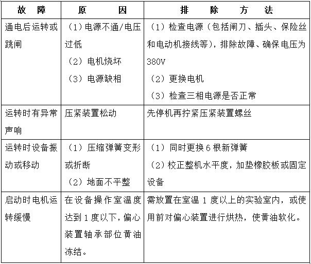 HBZM-100振动磨(图9)